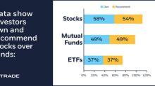 Amid Active/Passive Investing Debate, E*TRADE Study Reveals Investors Still Prefer Stock-Picking Over ETFs
