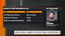 NIESR's Chadha Says Expect U.K. Unemployment to Reach 10%