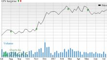 Why RE/MAX Holdings (RMAX) Q2 Earnings Could Impress