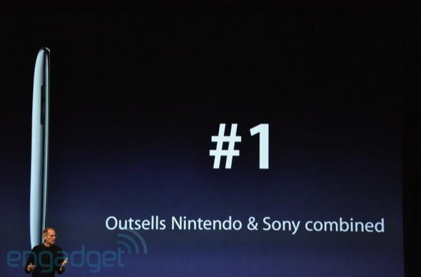 Apple claims 50 percent of portable gaming market, iPod touch 'outsells Nintendo and Sony combined'