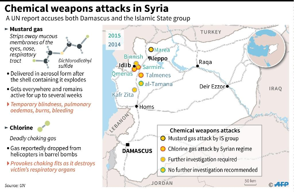 Map of Syria locating cities hit by chemical weapons attacks in 2014 and 2015, by the Syrian government or the Islamic State group, according to a UN investigation (AFP Photo/Alain BOMMENEL, Jean Michel CORNU, Sabrina BLANCHARD)