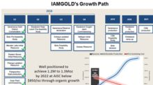 Outlook: IAMGOLD's Stock Momentum after Its Q3 2018 Results