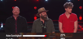 Red Chair Wedding: 'The Voice' bloodbath results