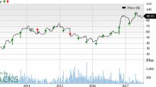 Will Capella Education (CPLA) Disappoint in Q2 Earnings?