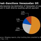 Venezuelan Oil Finds Home in India as U.S. Shuns Shipments