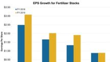 How Much Earnings Growth Will Fertilizer Companies See?