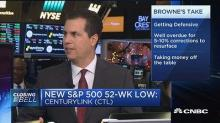 Market is overdue for a correction of up to 10%: Jason Br...