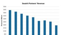 What Factors Will Affect SDLP's Second-Quarter Revenue?