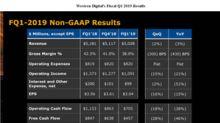 Western Digital Tanks after First-Quarter Results