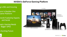 Gaming Is the New Social Platform, and NVIDIA Is the Chosen One