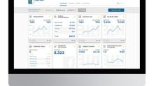 RBC launches MyBusiness Dashboard - A unique tool that helps small business owners make smart decisions to manage and grow their businesses