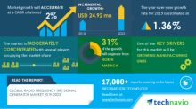 COVID-19 Impact & Recovery Analysis- Radio Frequency (RF) Signal Generator Market (2019-2023) | Growing Manufacturing Units to Boost Growth | Technavio