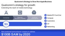 A Look at Qualcomm's Strategy to Grow Its Non-Apple Business