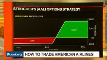 How to Trade American Airlines Ahead of Earnings