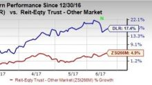 Digital Realty's Ratings Upheld by Moody's Post Merger News