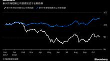 排名前三的新興市場債券基金表現出眾只因堅持做短期