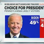 Biden leads Trump in Pennsylvania and Wisconsin, CBS News poll shows