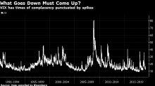 Como se preparar para a inevitável disparada da volatilidade
