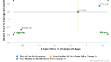 Johnson Service Group Plc breached its 50 day moving average in a Bearish Manner : JSG-GB : March 22, 2017