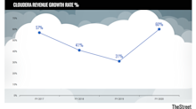 Cloudera: Don't Get Singed Looking for a Silver Lining
