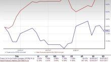 L.B. Foster (FSTR) Incurs Loss in Q4 as Revenues Plunge Y/Y