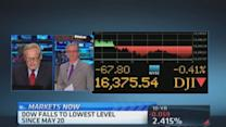 Pisani: Ugly August