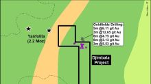 Mali, West Africa; Desert Gold Secures its 100% Owned Djimbala Gold Exploration Permit for 7-Year Term