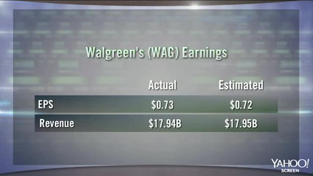 Walgreen Reports; Diamond Foods Sinks on Earnings; J.C. Penney Hits 30-Year Low