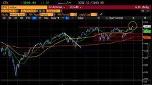 Mercati azionari in consolidamento in attesa del FOMC