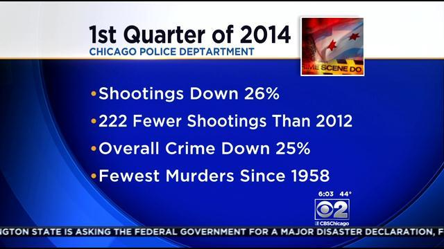 Supt. McCarthy Discusses Continuing Drop In Murders