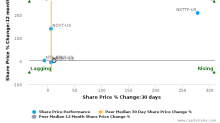 Atkore International Group, Inc.: Strong price momentum but will it sustain?