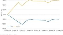How MPC and ANDV Stock Have Reacted to Merger Announcement