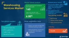 Global Warehousing Services Market Procurement Intelligence Report with COVID-19 Impact Analysis | Global Forecasts, 2019-2024