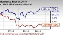Hologic (HOLX) to Divest Blood Screening Business to Grifols