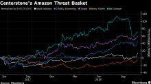 Amenaza de Amazon lleva a gestoras a invertir en perdedores