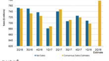 A Look at Analysts' Sales Expectations for Hain Celestial in 2Q18
