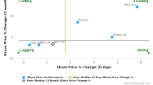 Envestnet, Inc. breached its 50 day moving average in a Bearish Manner : ENV-US : August 9, 2017