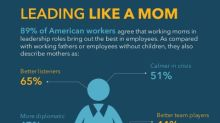 Modern Family Index Shows Real Motherhood Penalty in American Workplace