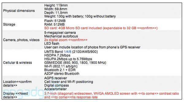 Exclusive: Nexus One full specs detailed, invite-only retail sales starting January 5th?
