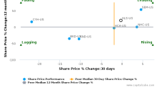 HealthSouth Corp. breached its 50 day moving average in a Bullish Manner : HLS-US : November 8, 2017