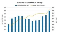 Eurozone Services PMI at 10-Year High in January 2018
