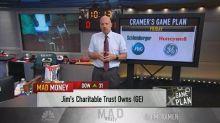 Cramer looks at pivotal earnings week
