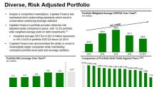Capitala Finance: The Monthly 10% Yield Is a Coin Flip