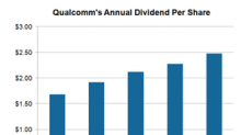 Can Qualcomm Sustain Its Dividend Growth in 2019?