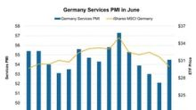 Germany Services PMI Rose Significantly Despite Trade War Concern