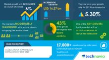 COVID-19 Impact & Recovery Analysis- Truck Transmission System Market (2019-2023) | Use of Aluminum in Truck Transmission to Boost Growth | Technavio