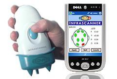 Infrascanner: the handheld NIR hematoma detector