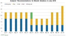 Why BioLife Solutions Stock Rose ~49% Last Week