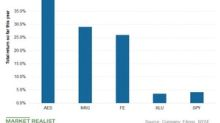 AES Dominates Peers in Terms of Total Returns This Year