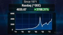 Nasdaq 4000: Why This Time Is Different
